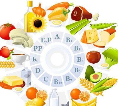 胰腺癌治疗的饮食要求