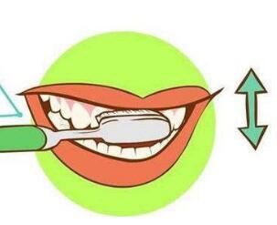 口腔癌术后护理事项