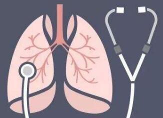 肺癌的治疗相关类型