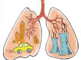 肺癌的相关预防方法